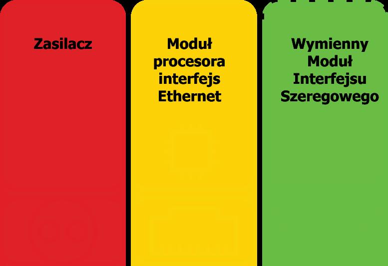 Schemat blokowy N20X0