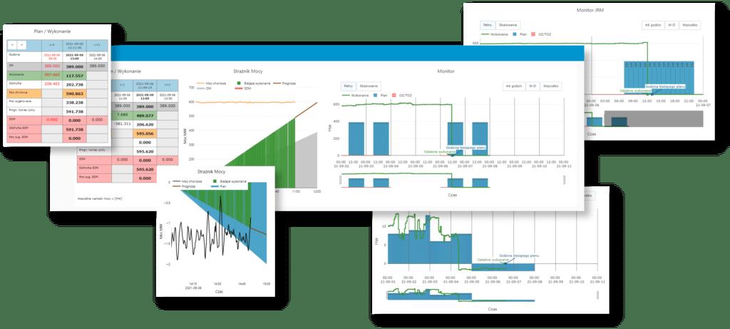 monitorowanie online - możliwości